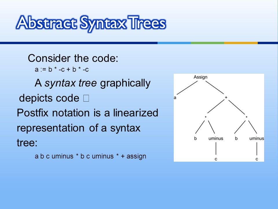 Abstract Syntax Trees Consider the code: A syntax tree graphically