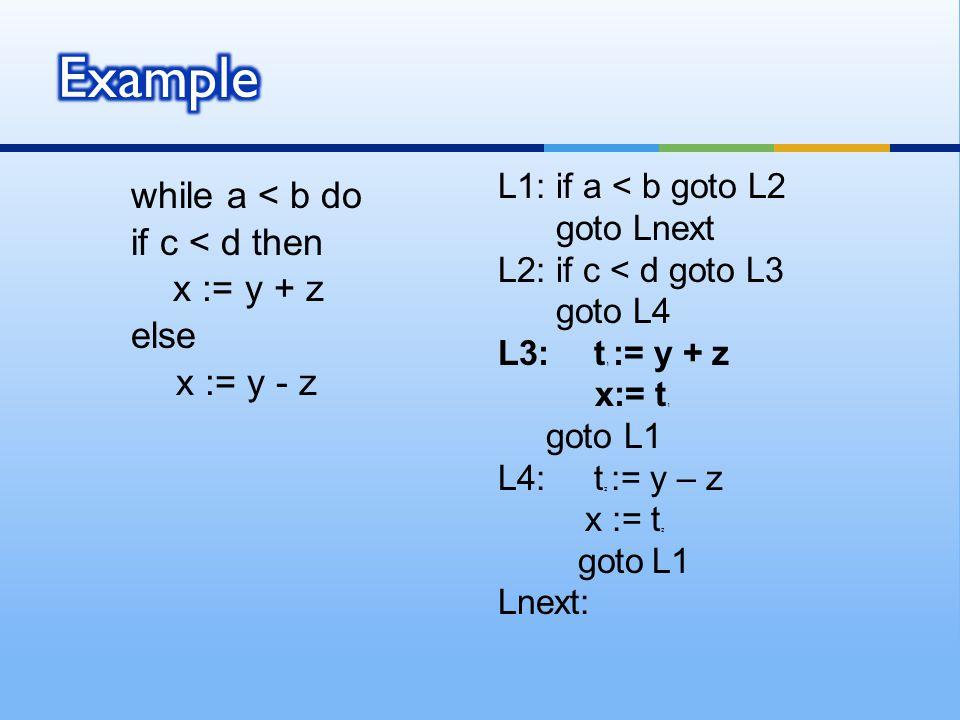 Example while a < b do if c < d then x := y + z else x := y - z