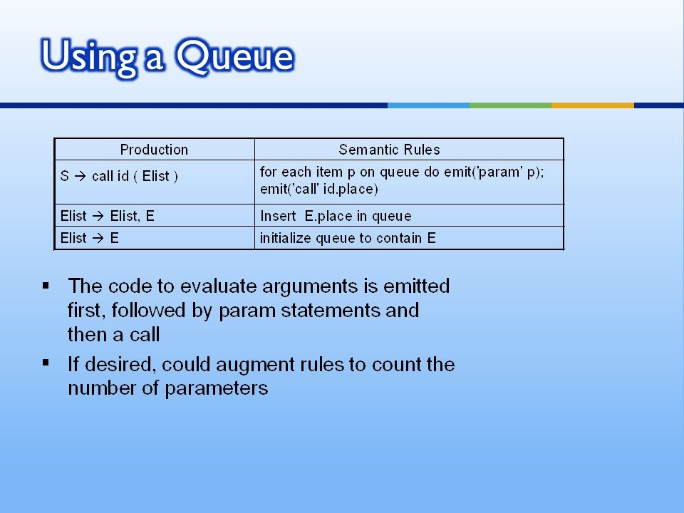 Using a Queue