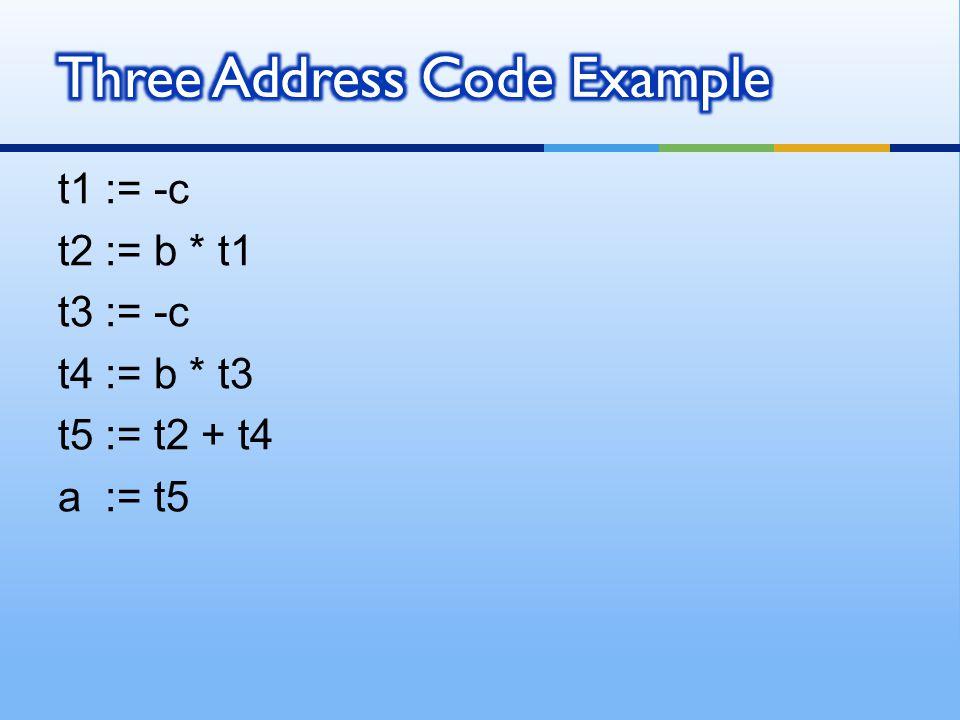 Three Address Code Example