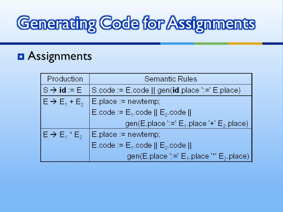 Generating Code for Assignments