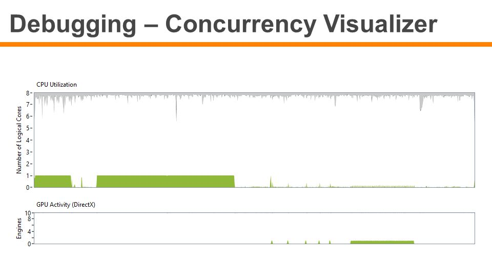 Debugging – Concurrency Visualizer
