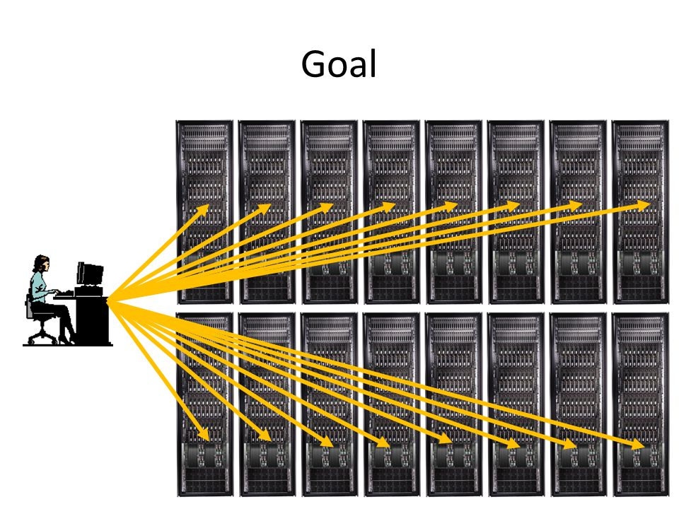 Goal Enable any programmer to write and run applications on small and large computer clusters.