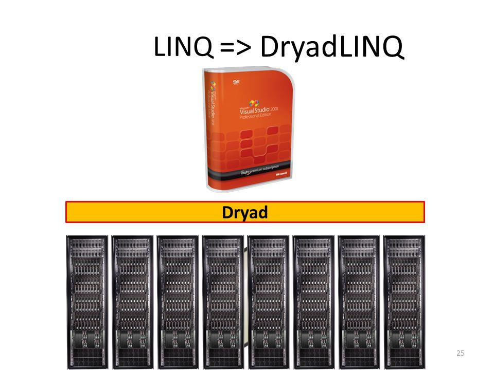 => DryadLINQ LINQ Dryad