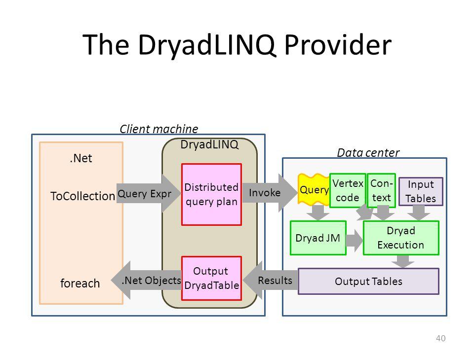 The DryadLINQ Provider