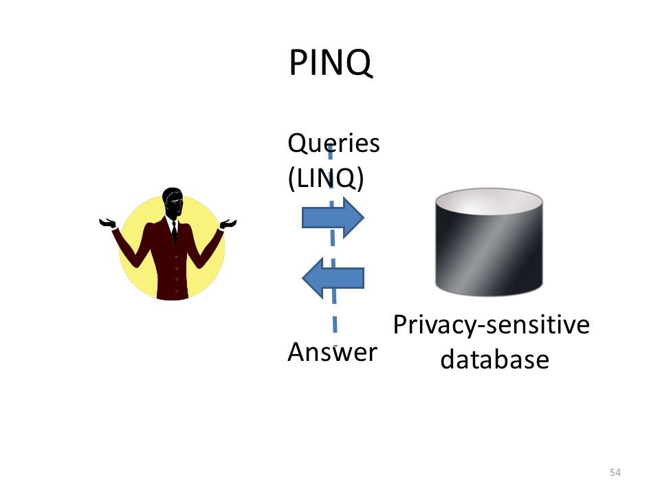 Privacy-sensitive database