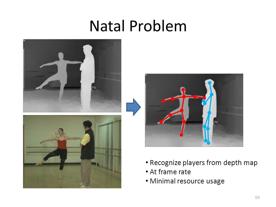 Natal Problem Recognize players from depth map At frame rate