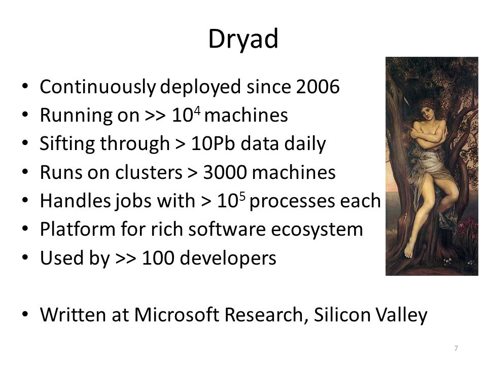 Dryad Continuously deployed since 2006
