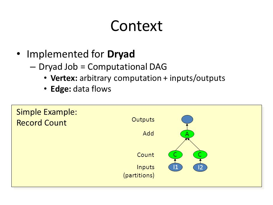Context Implemented for Dryad Dryad Job = Computational DAG