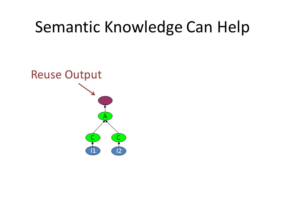 Semantic Knowledge Can Help