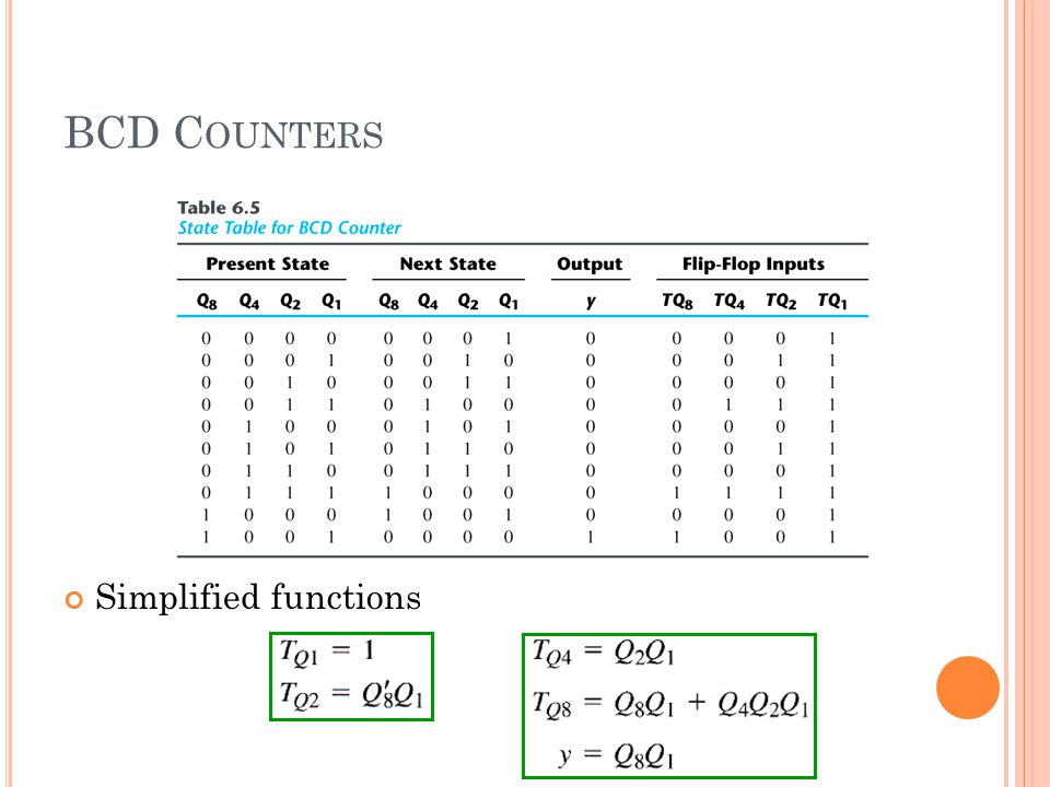 BCD Counters Simplified functions