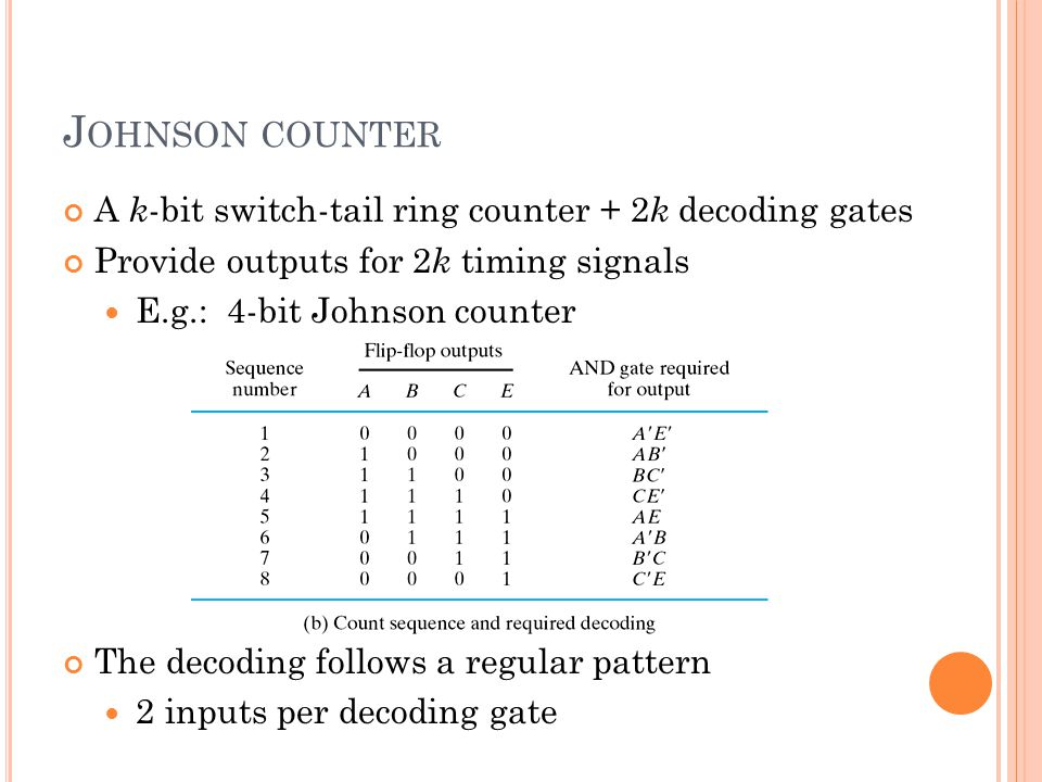 Johnson counter A k-bit switch-tail ring counter + 2k decoding gates