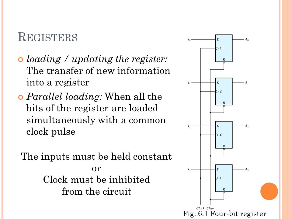 Registers loading / updating the register: The transfer of new information into a register.