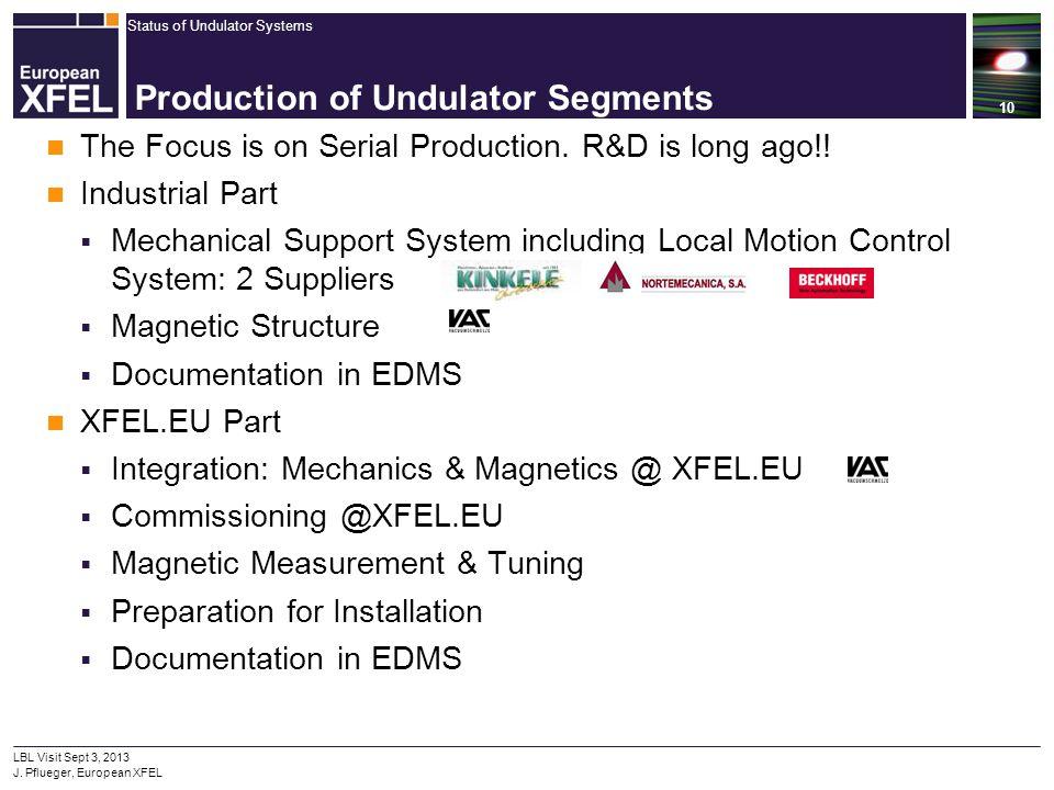 Production of Undulator Segments