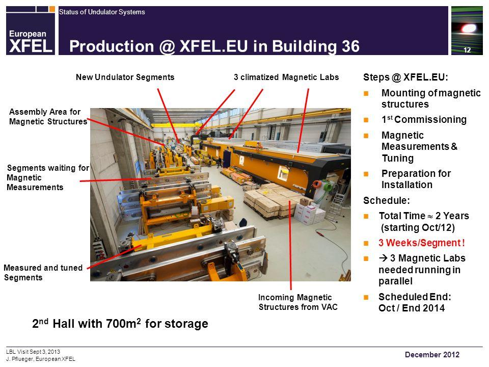 Production @ XFEL.EU in Building 36