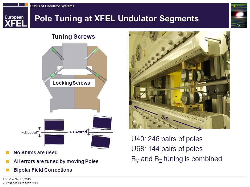 Pole Tuning at XFEL Undulator Segments