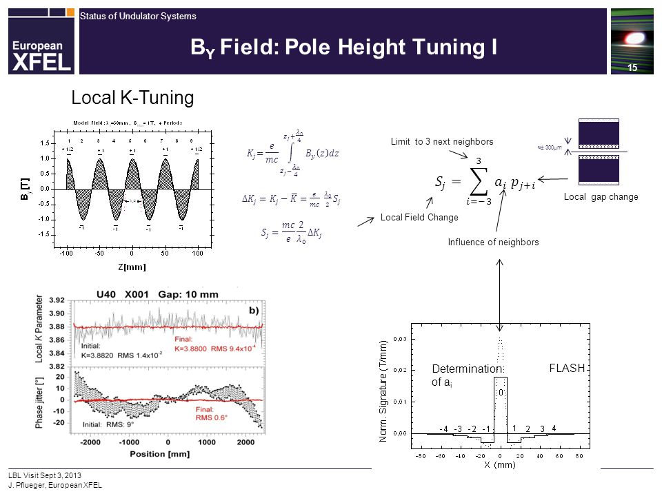BY Field: Pole Height Tuning I