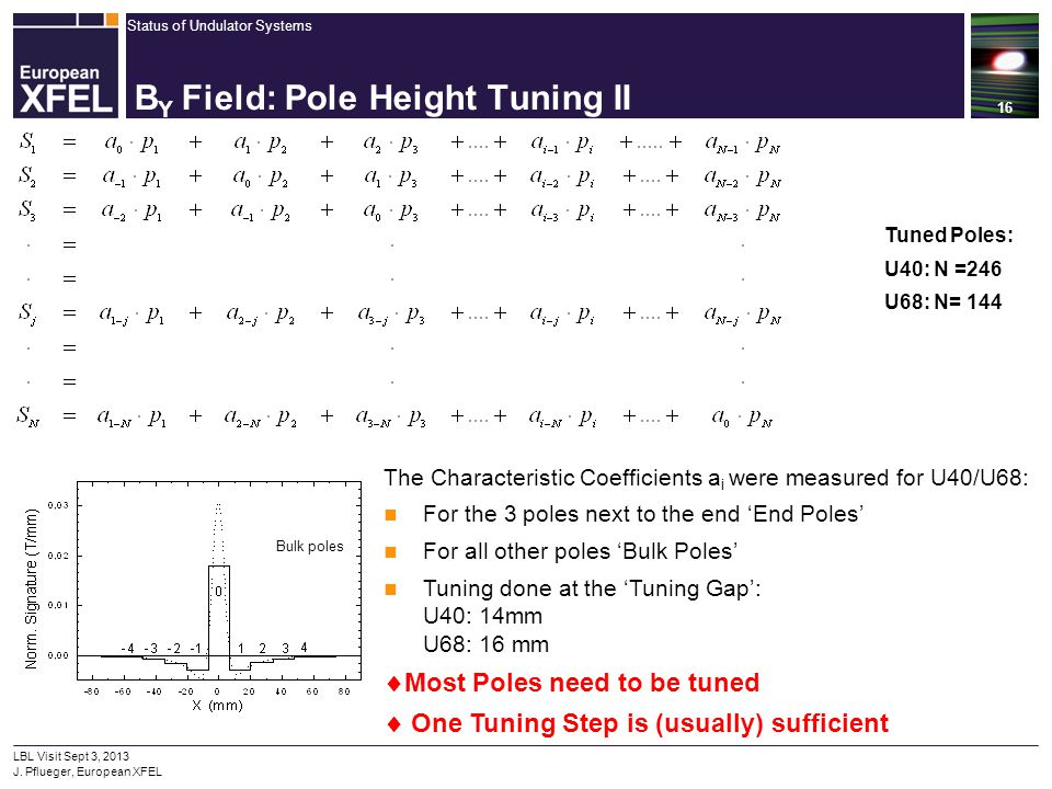 BY Field: Pole Height Tuning II
