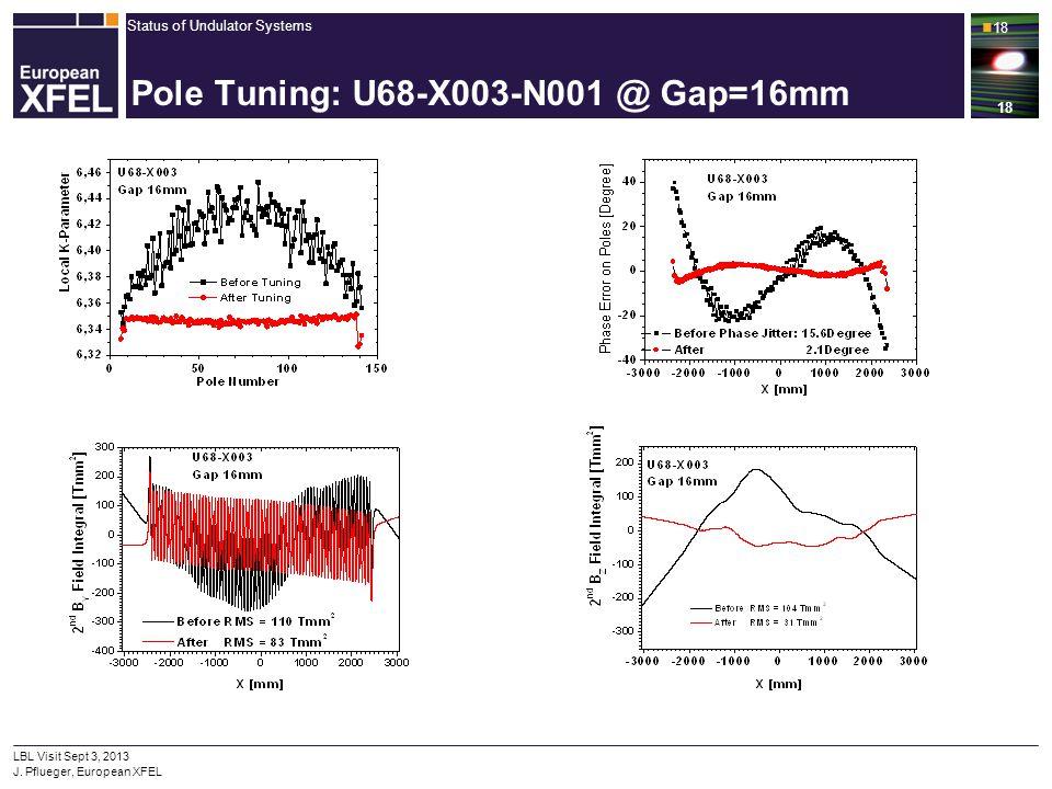 Pole Tuning: U68-X003-N001 @ Gap=16mm