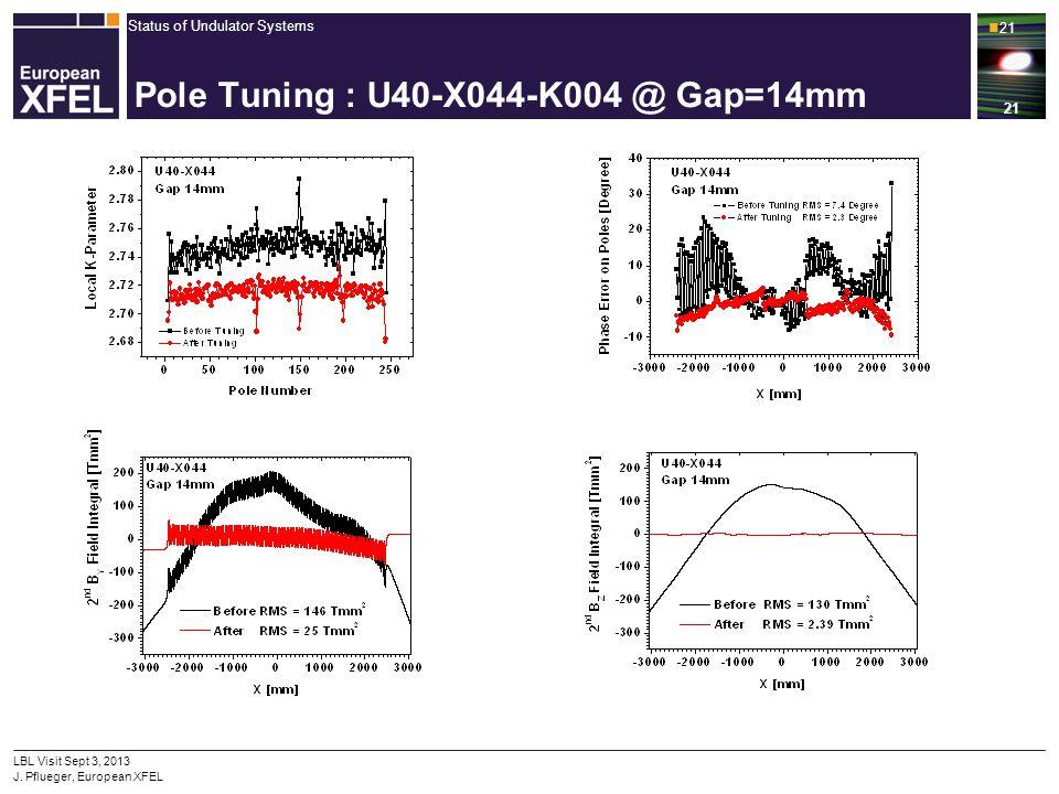Pole Tuning : U40-X044-K004 @ Gap=14mm