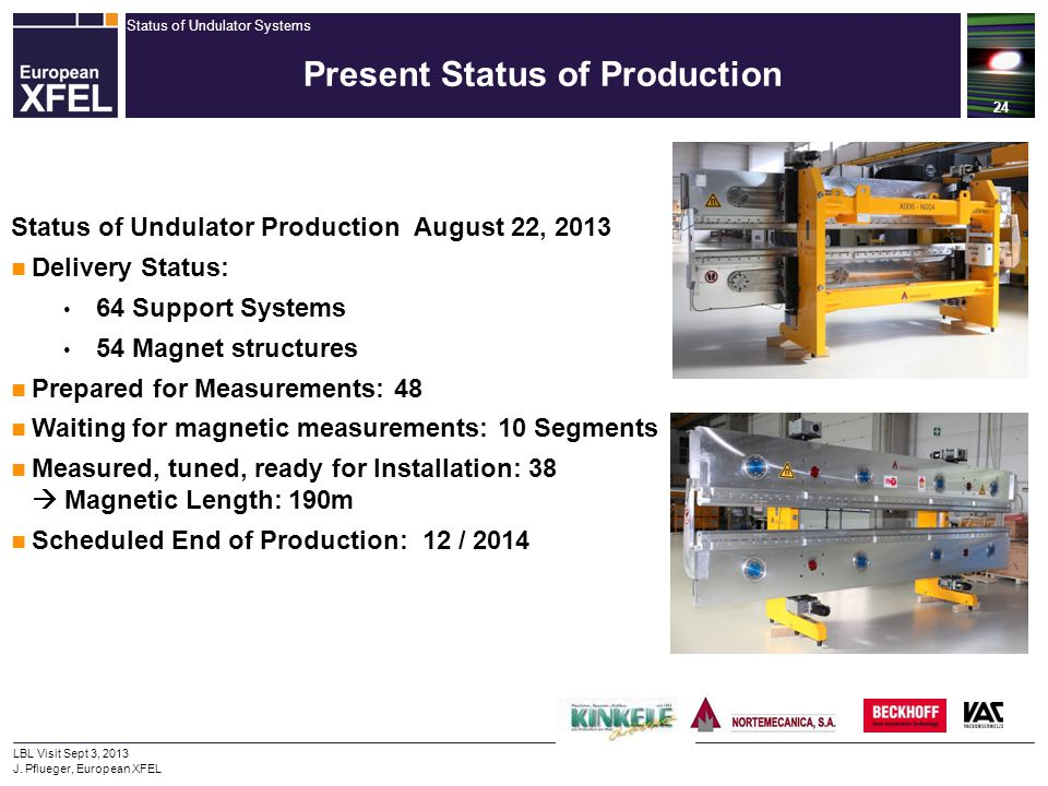 Present Status of Production