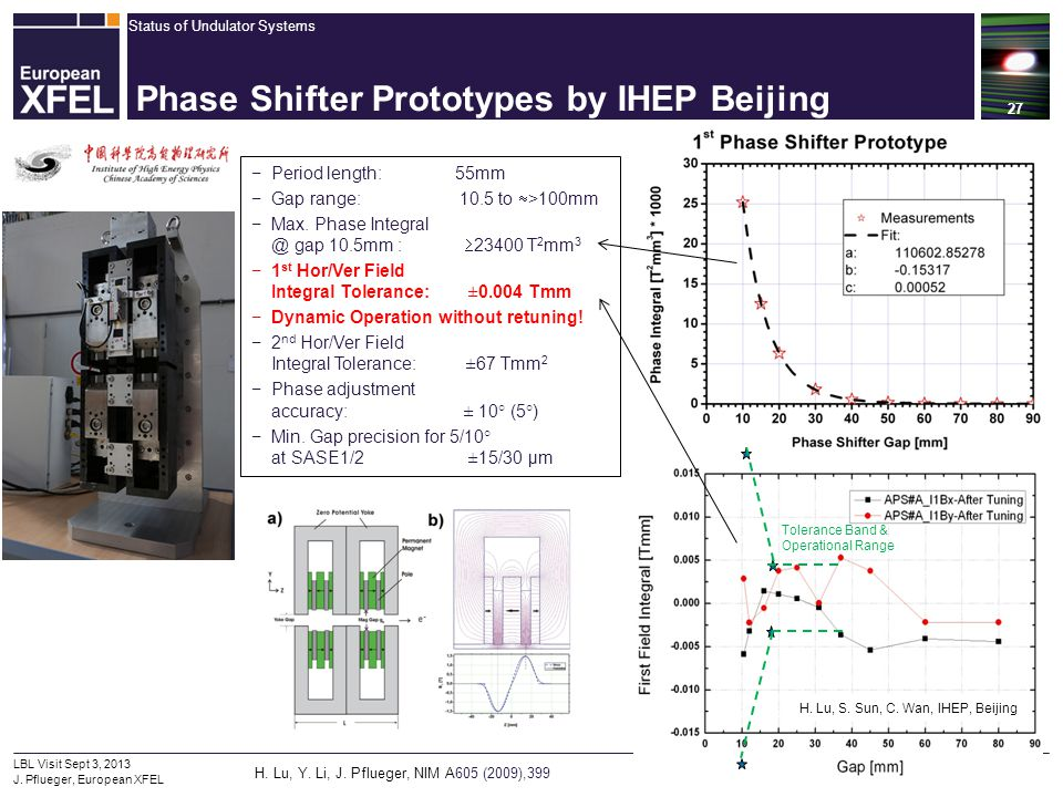 Phase Shifter Prototypes by IHEP Beijing