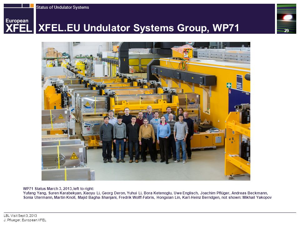 XFEL.EU Undulator Systems Group, WP71