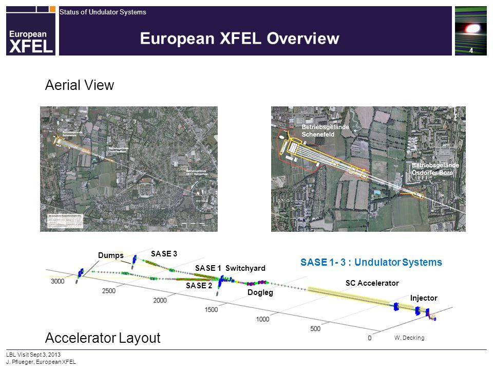 European XFEL Overview