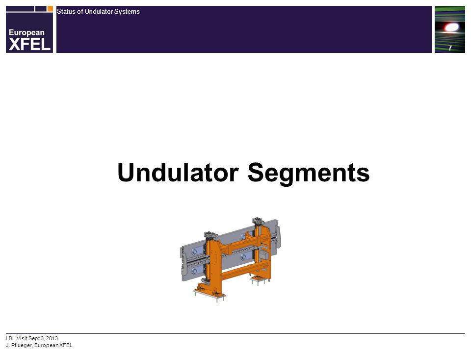 Undulator Segments
