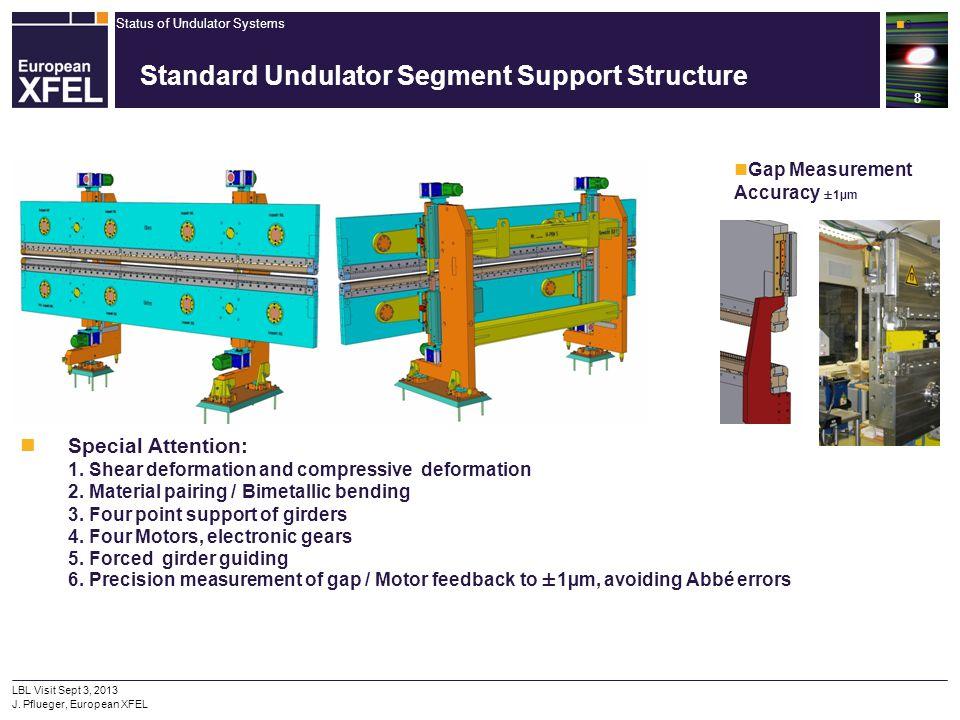 Standard Undulator Segment Support Structure