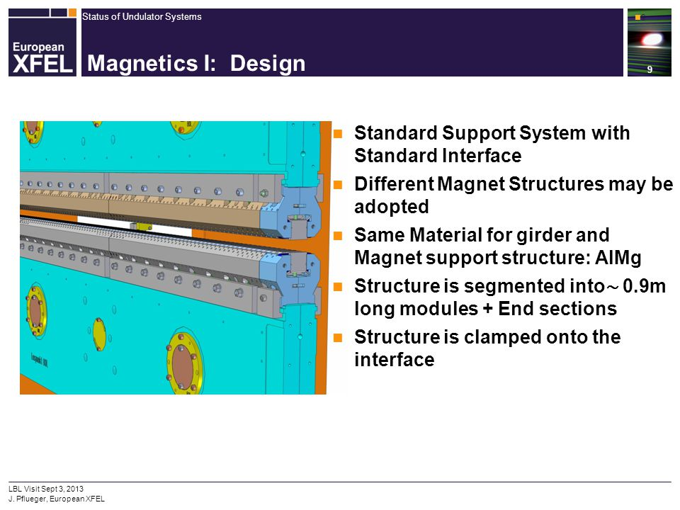 Magnetics I: Design Standard Support System with Standard Interface