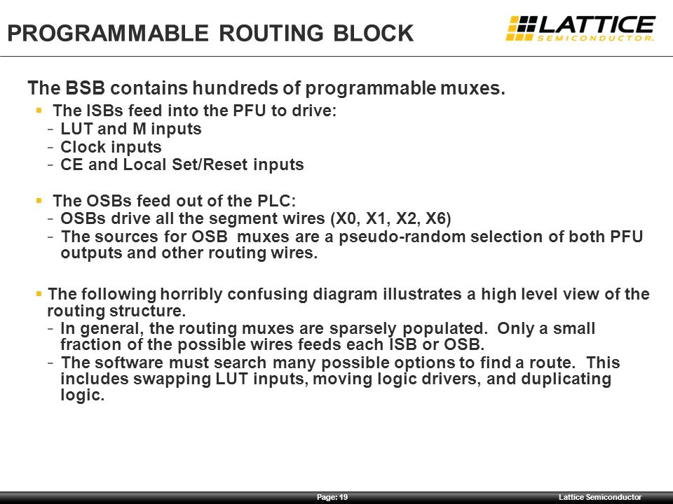 Programmable Routing Block