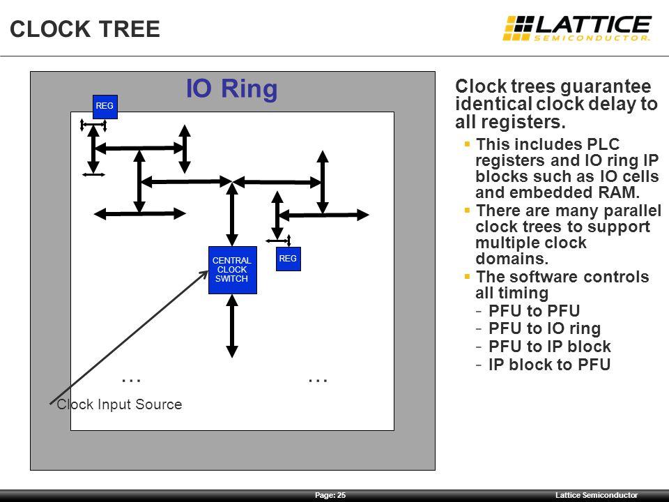 Clock tree IO Ring. Clock trees guarantee identical clock delay to all registers.