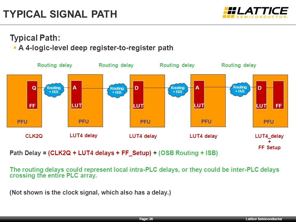 Typical signal Path Typical Path:
