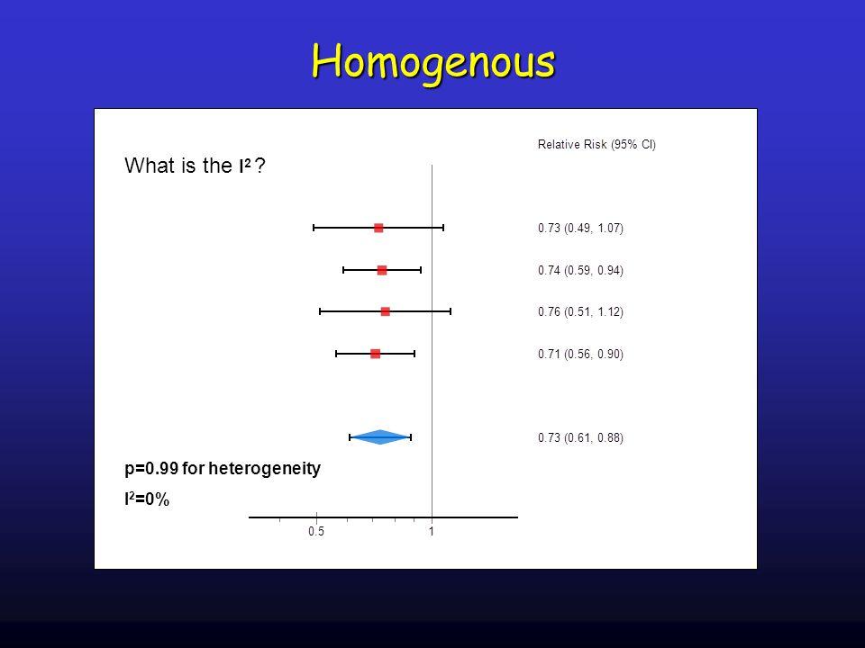 Homogenous What is the I2 p=0.99 for heterogeneity I2=0%
