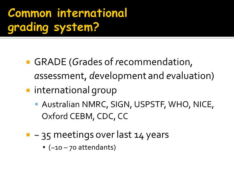 Common international grading system
