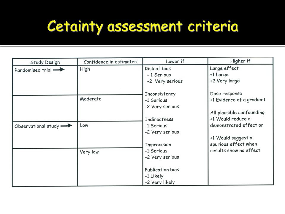 Cetainty assessment criteria