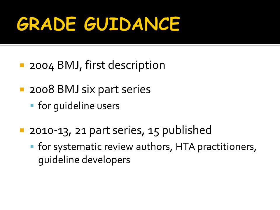 GRADE GUIDANCE 2004 BMJ, first description 2008 BMJ six part series