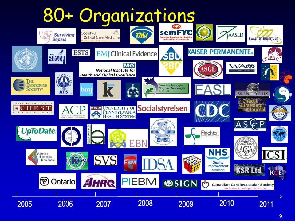 80+ Organizations 2005 2006 2007 2008 2009 2010 2011 9 9