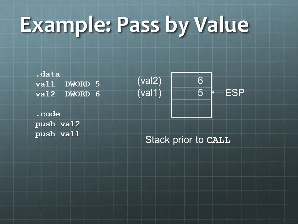 Example: Pass by Value (val2) 6 (val1) 5 ESP Stack prior to CALL .data
