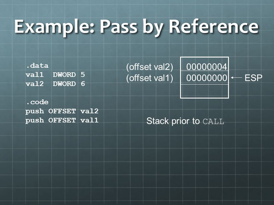 Example: Pass by Reference