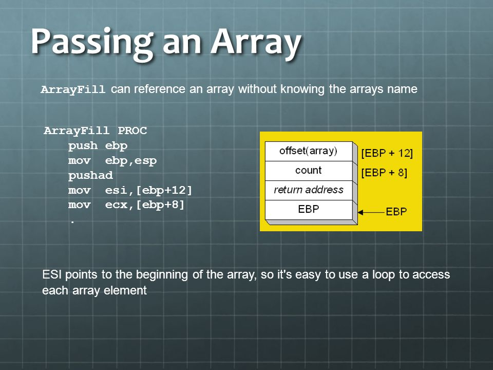 Passing an Array ArrayFill can reference an array without knowing the arrays name. ArrayFill PROC.