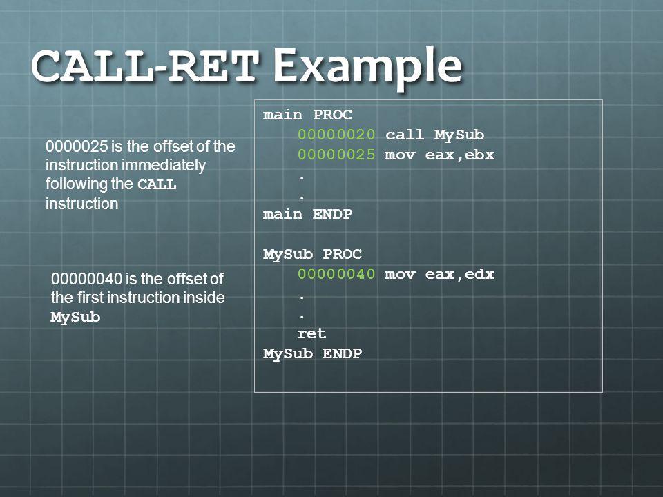 CALL-RET Example main PROC 00000020 call MySub 00000025 mov eax,ebx .