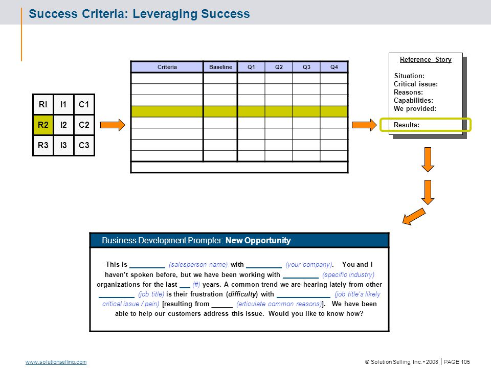 Sales Tool Description Success Criteria