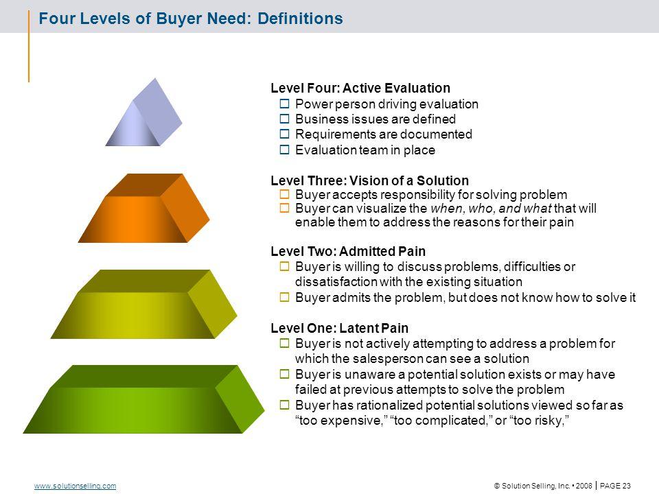 Conceptual Sales Territory