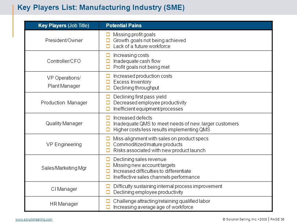 Job Aid Description Key Players List