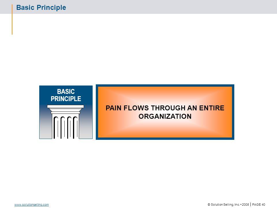 Pain Chain® - Cause and Effect