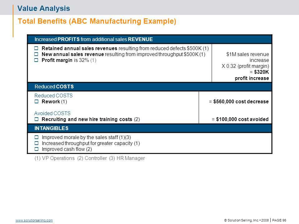 Value Analysis Total Investment (ABC Manufacturing Example)