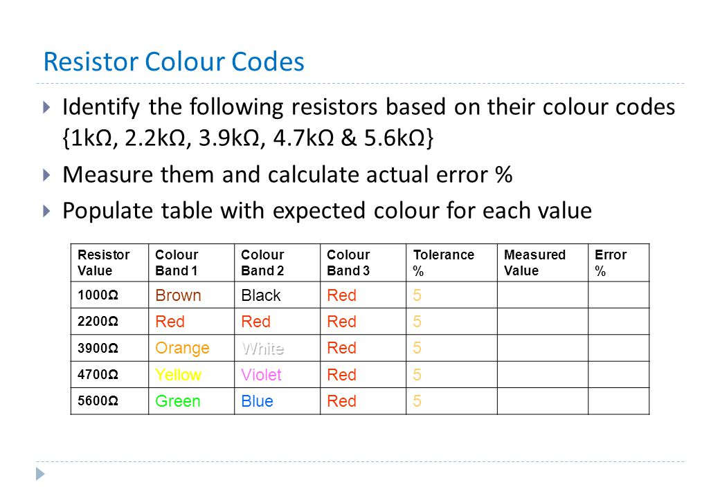 Resistor Colour Codes Identify the following resistors based on their colour codes {1kΩ, 2.2kΩ, 3.9kΩ, 4.7kΩ & 5.6kΩ}