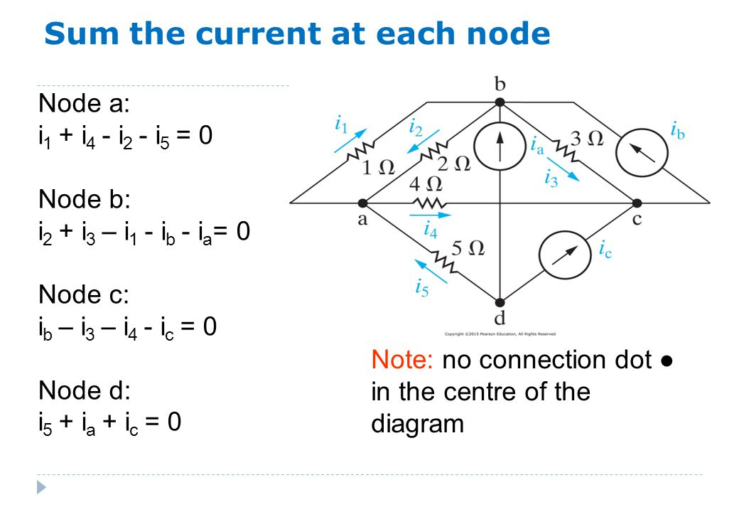 Sum the current at each node
